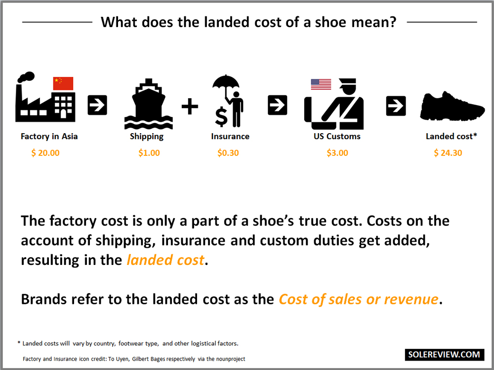 Landed_cost_shoe