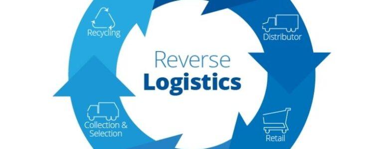 Mô hình Reverse Logistics - Logistics thu hồi